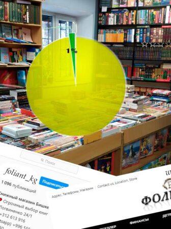 диаграмма сравнения количества книг в магазине Фолиант Бишкек и в инстаграм @foliant_kg
