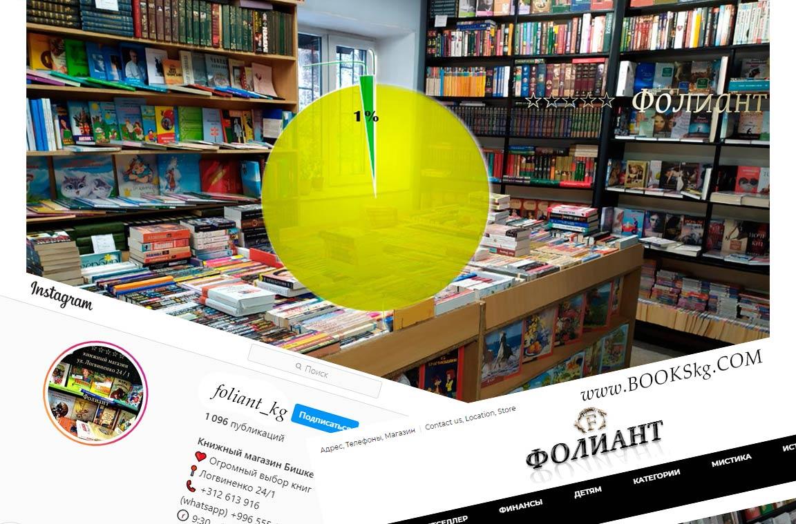 Как Вы думаете, где больше всего книг в Бишкеке: в инстаграм, на вебсайте, в магазине?
